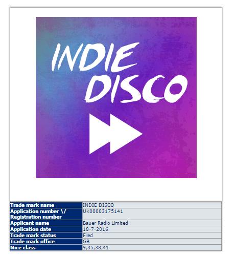 Trademark UK – Indie Disco, Yeastie Boys and Delorean Trademark Applications