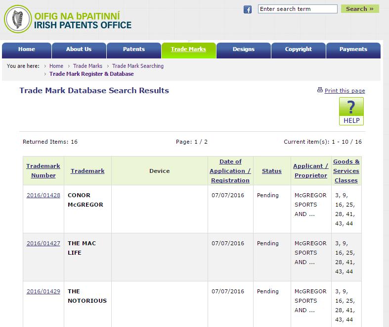Conor McGregor Trademark Applications Ireland