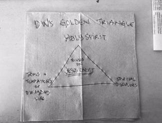 Dallas Willard Golden Triangle of Spiritual Growth