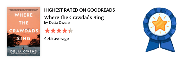 Briana Lentz Highest Rated Read Book on Goodreads 2019