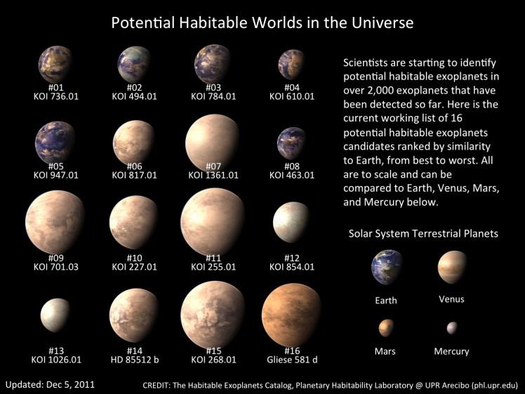 Exoplanets_habitable