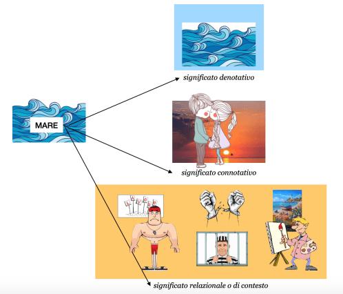 infogramma-significato-parole