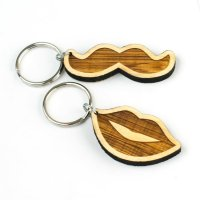 Lips and Stache – key tags