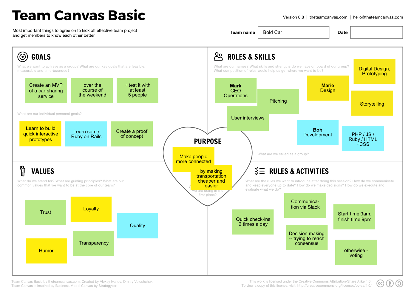 http://theteamcanvas.com/assets/team-canvas-basic-example.png