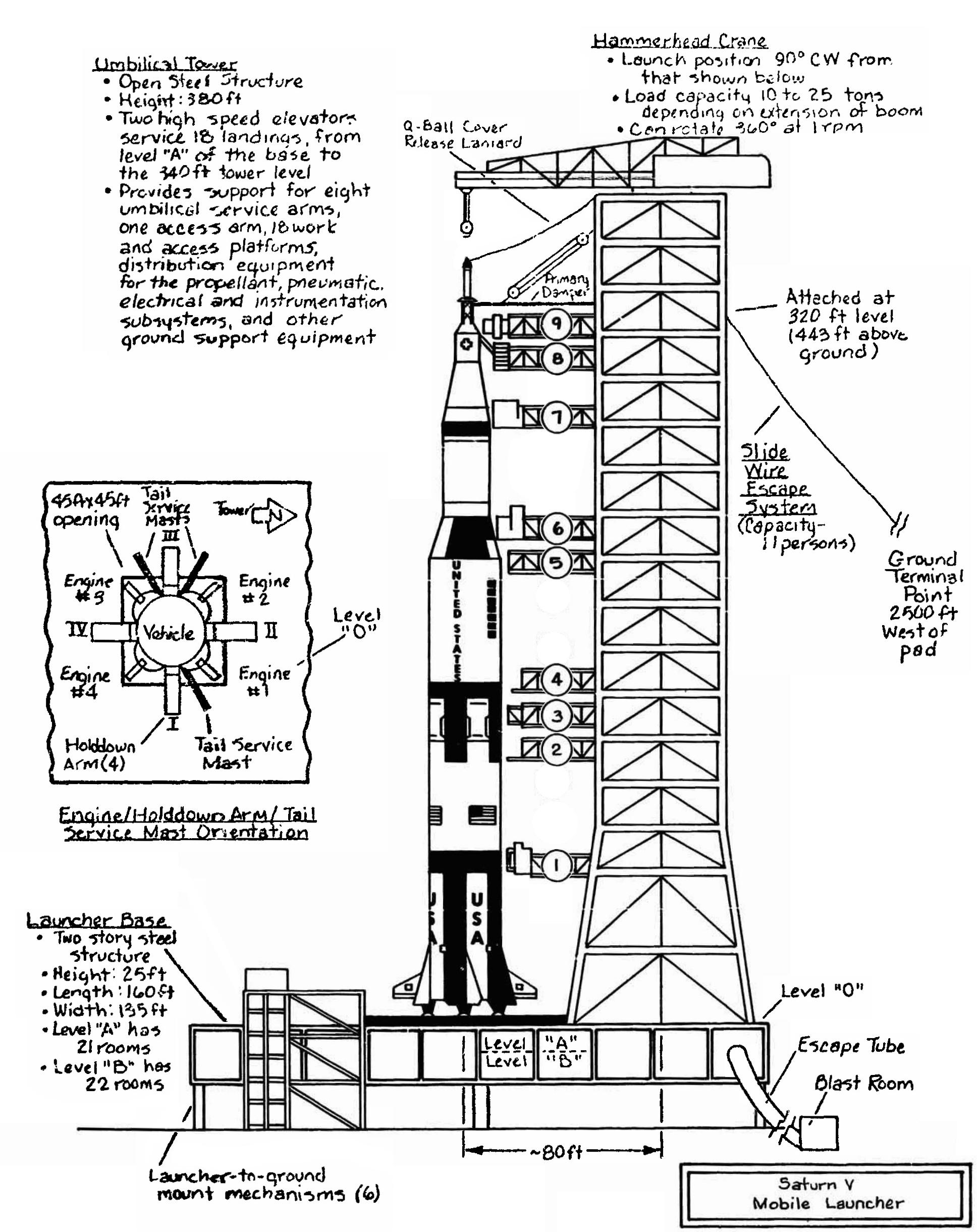 Saturn V Technic Launchpad