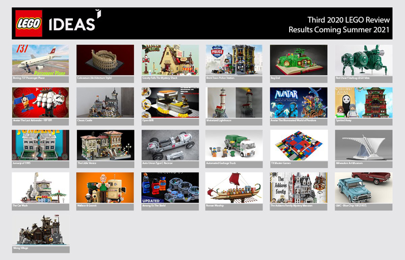 The LEGO Ideas Third 2020 Review Results Announced