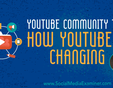 YouTube Community Tab: How YouTube Is Changing