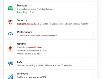 Site management tools now bundled with Managed WordPress hosting plans