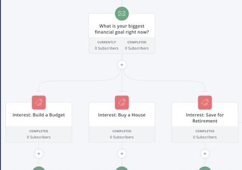 10 email automation tools for online business success