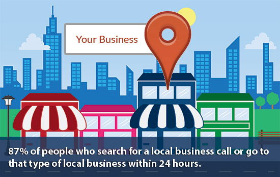 Local Business Listings: The easier way to manage your online business listings