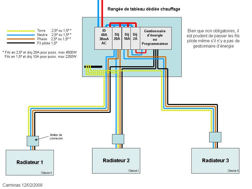 Probleme Branchement Electrique Convecteurs Installer Thermostat Electronique Electricite