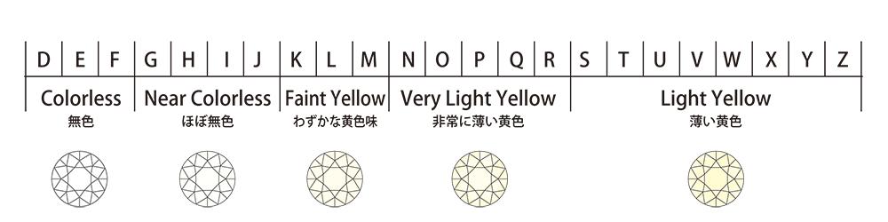 ダイヤモンド4C-カラー