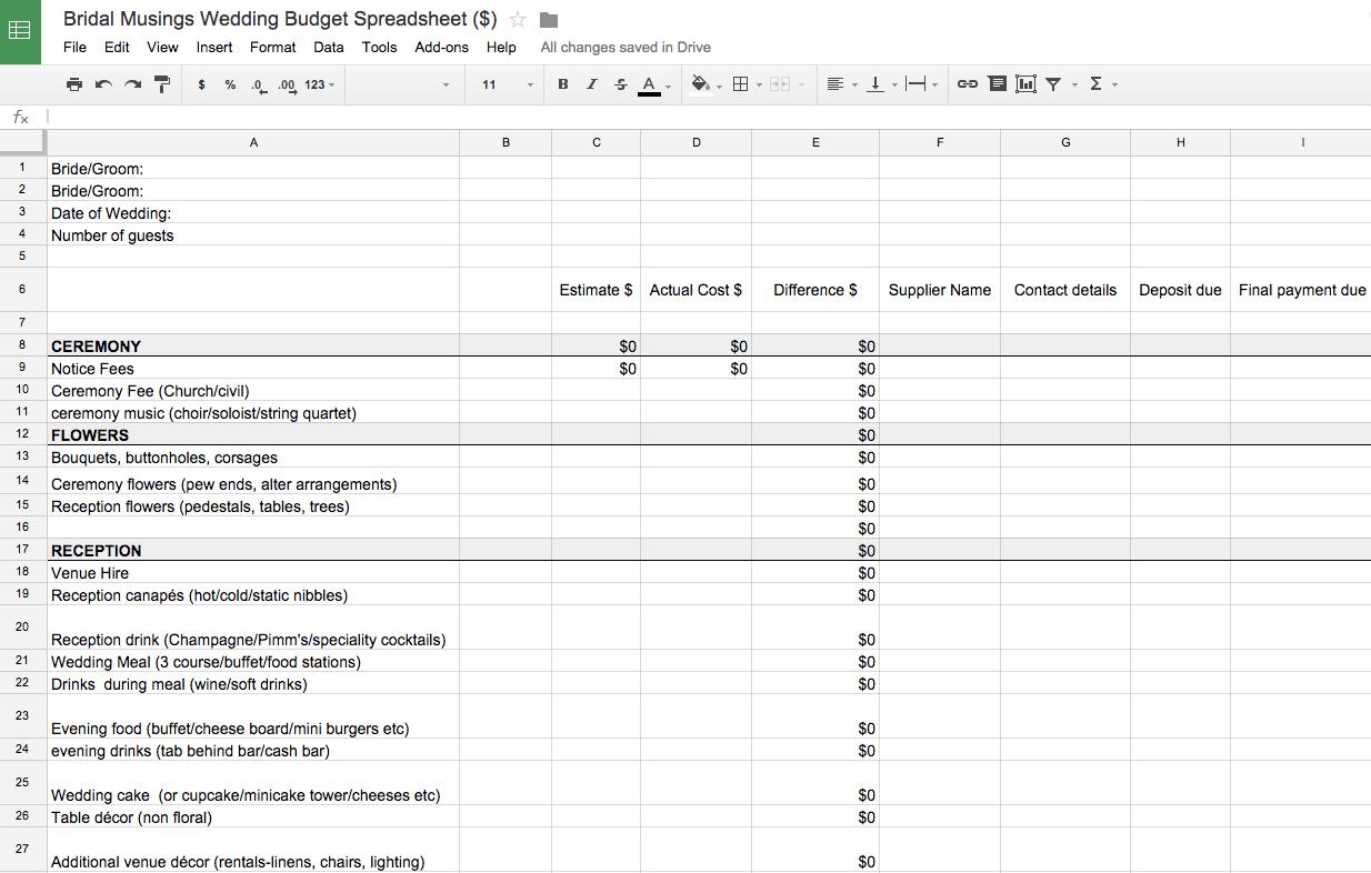 the wedding budget