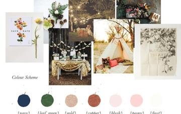 Gemma's Musings: Real Bride Diary Entry #2 The Inspiration