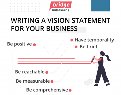 Guide to Writing a Vision Statement For Your Business