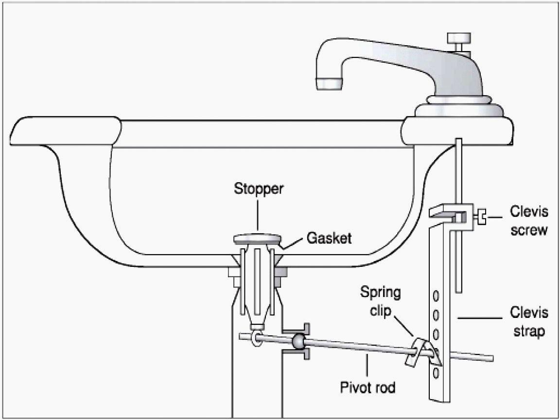 Latest Bathroom Sink Drain Parts Pattern