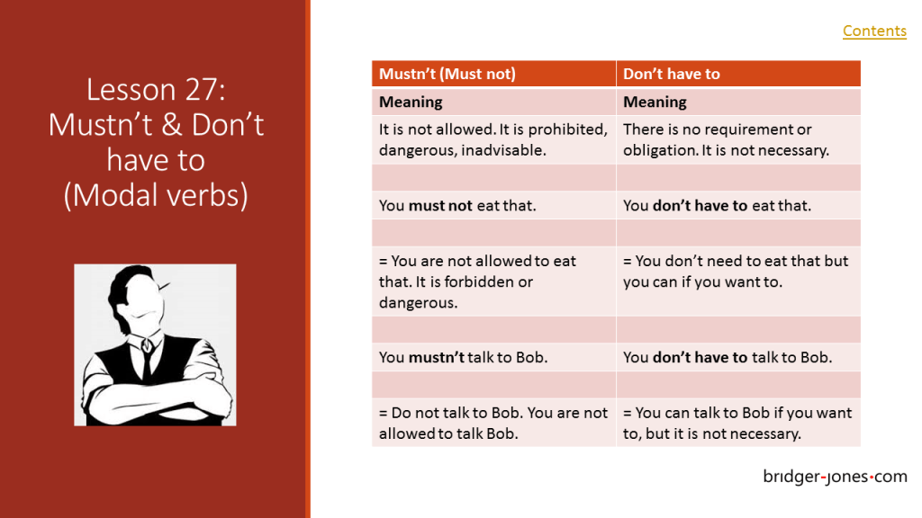 Practical English Usage Lesson 27 mustn't and don't have to. bridger-jones.com