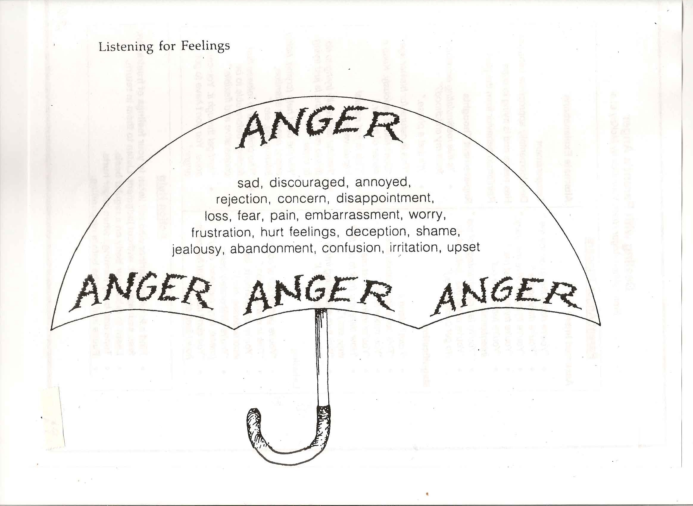 Anger Is A Secondary Emotion