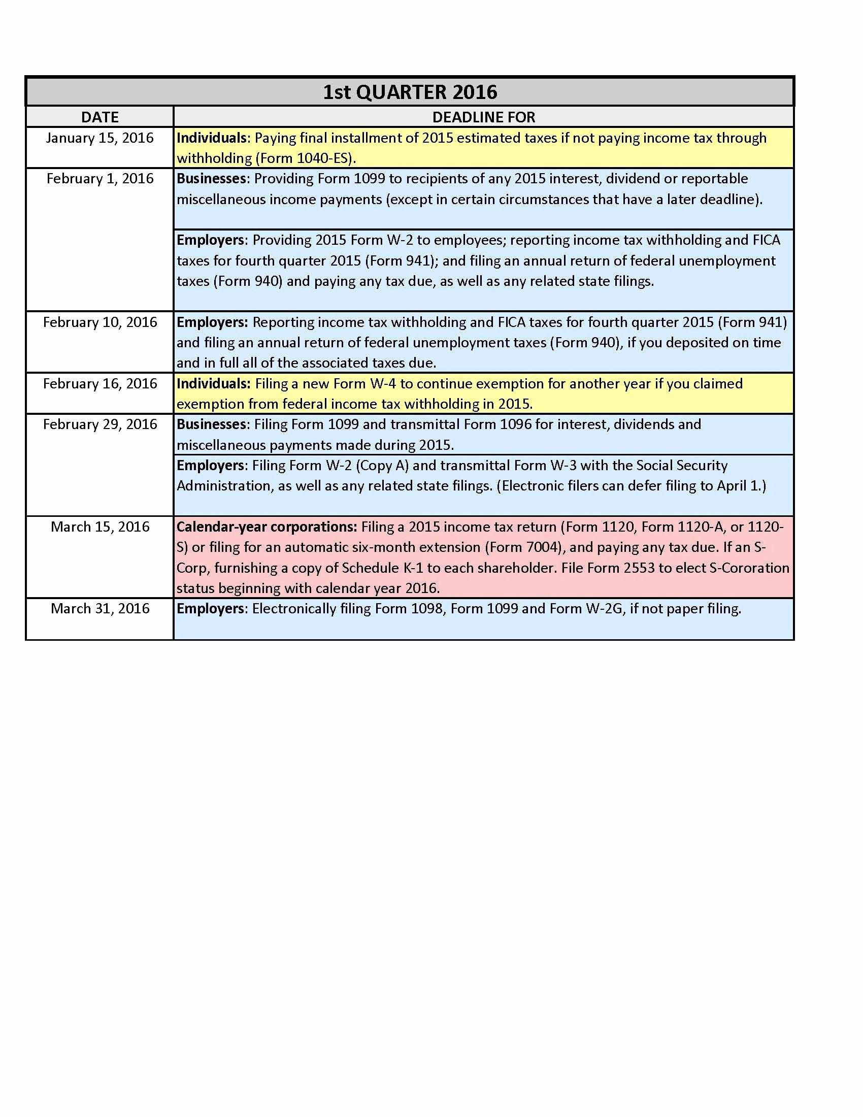 Estimated Tax Worksheet