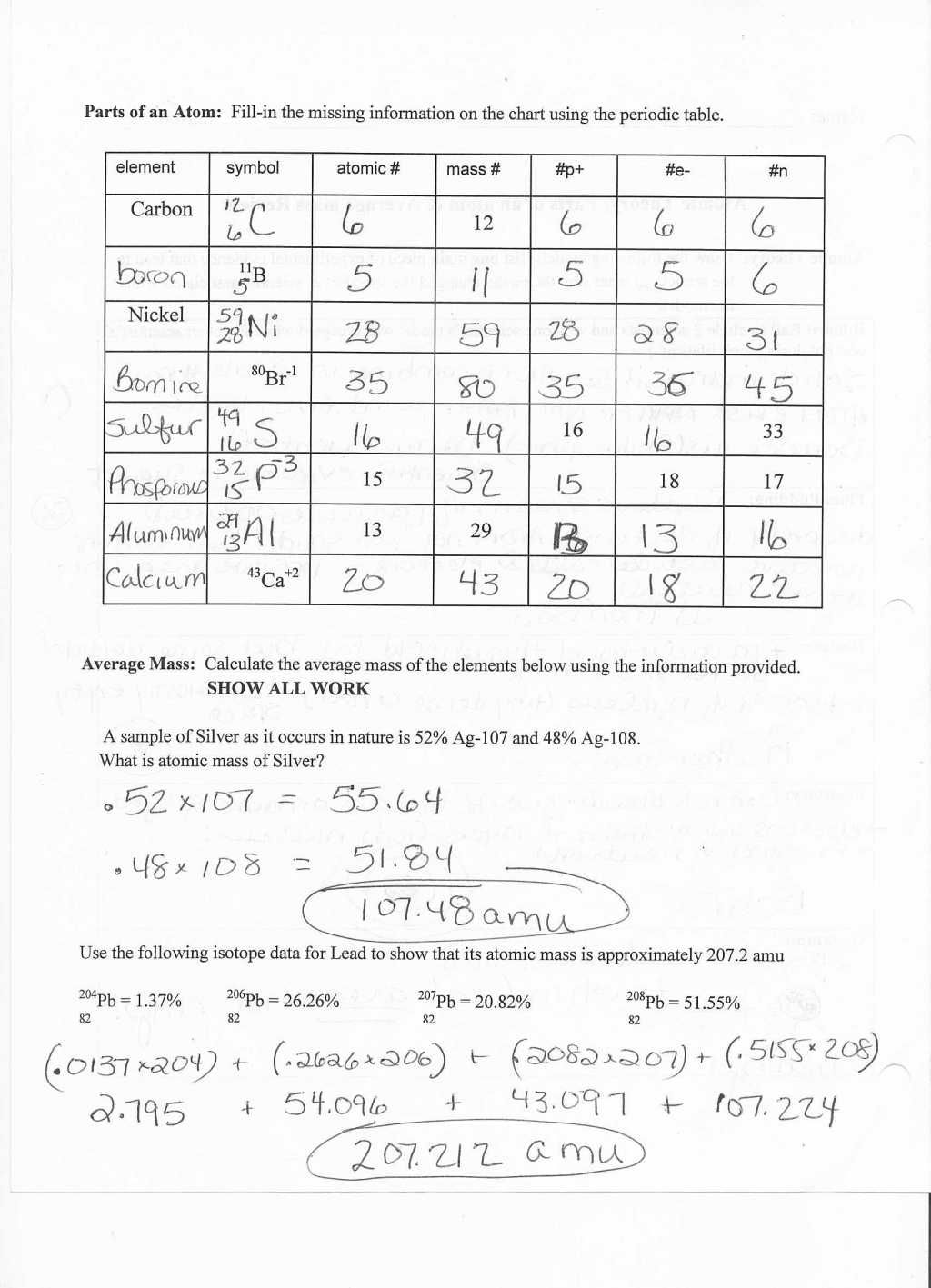 Basic Atomic Structure Worksheet Answer Key