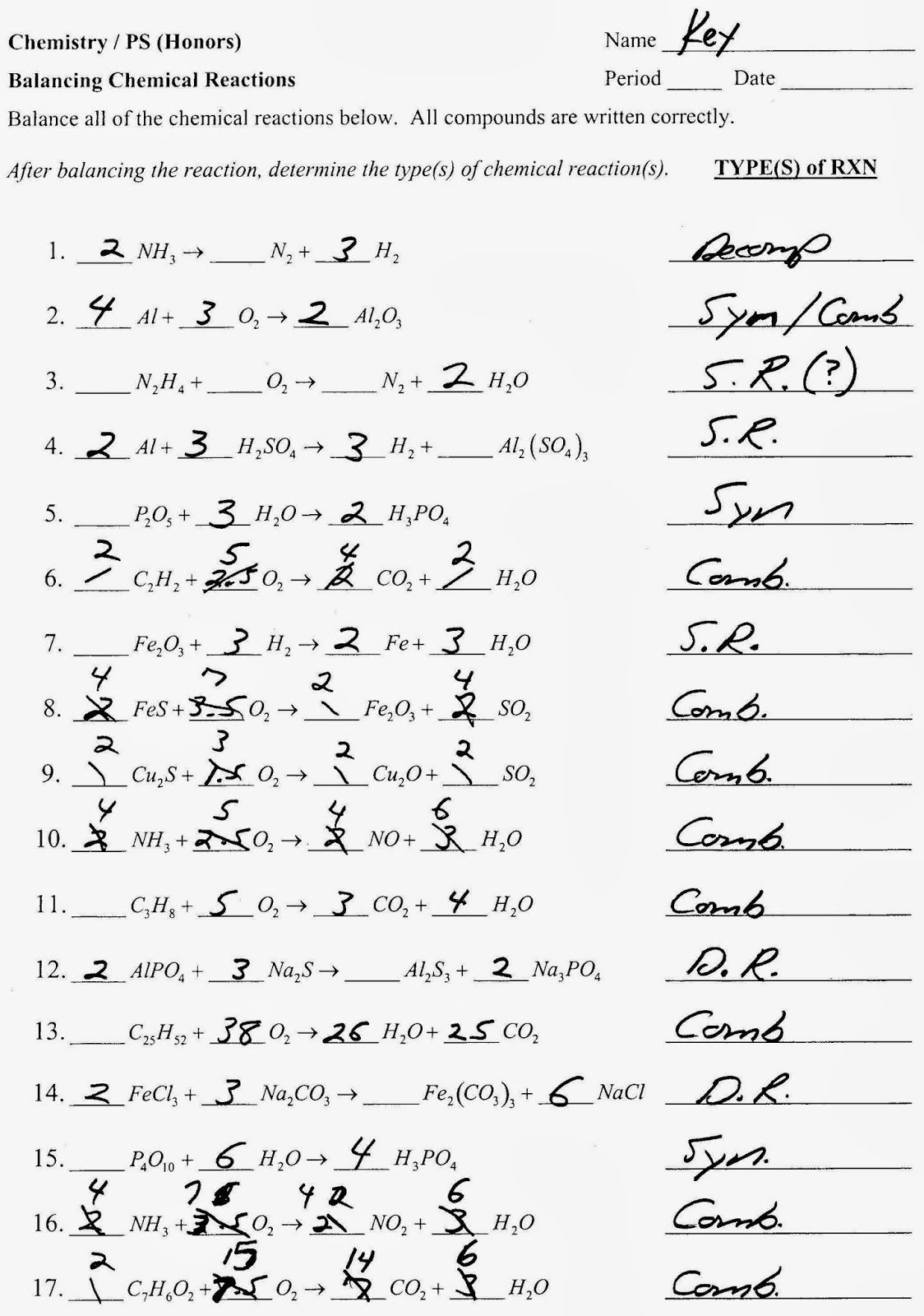 Balancing Chemical Equations Practice Worksheet