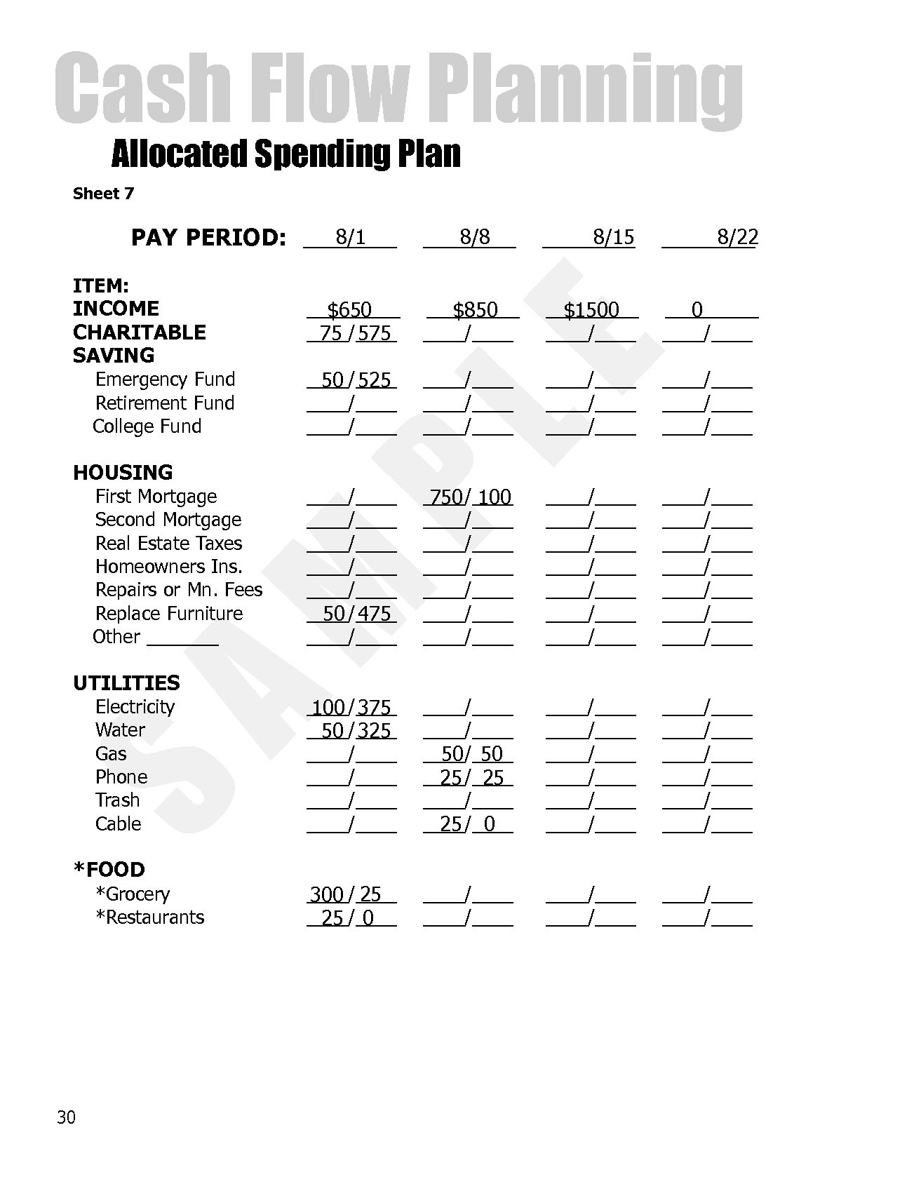 Budgeting For Dummies Worksheet