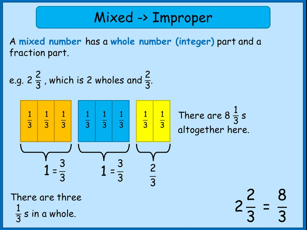 Converting Mixed Numbers To Improper Fractions Worksheet