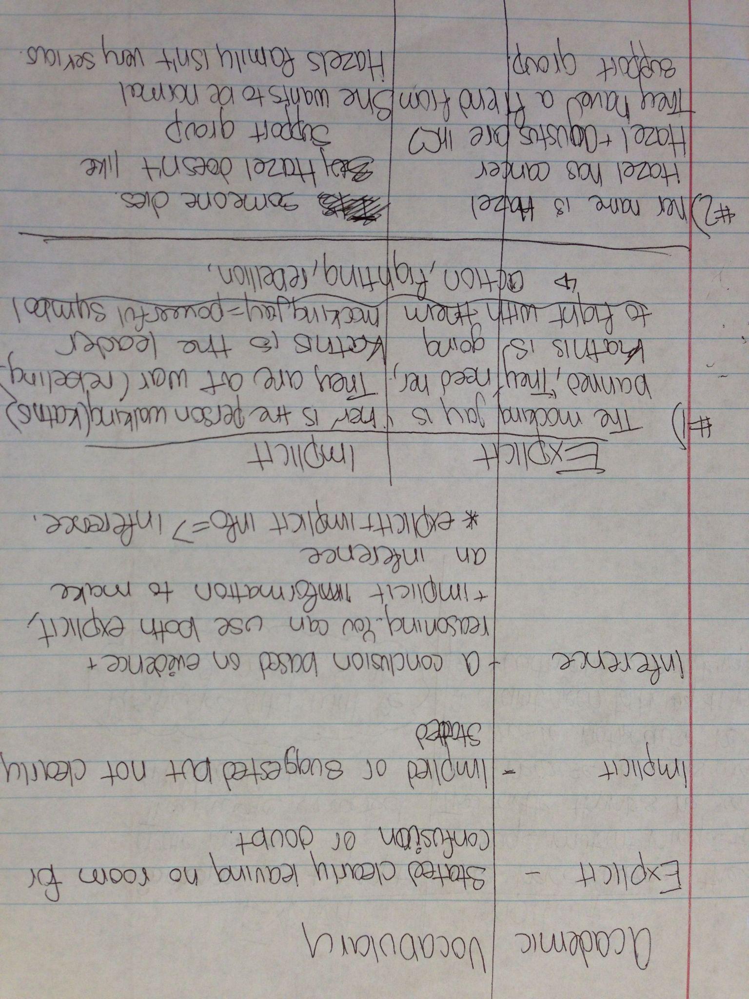 Decoding Unfamiliar Words Worksheets