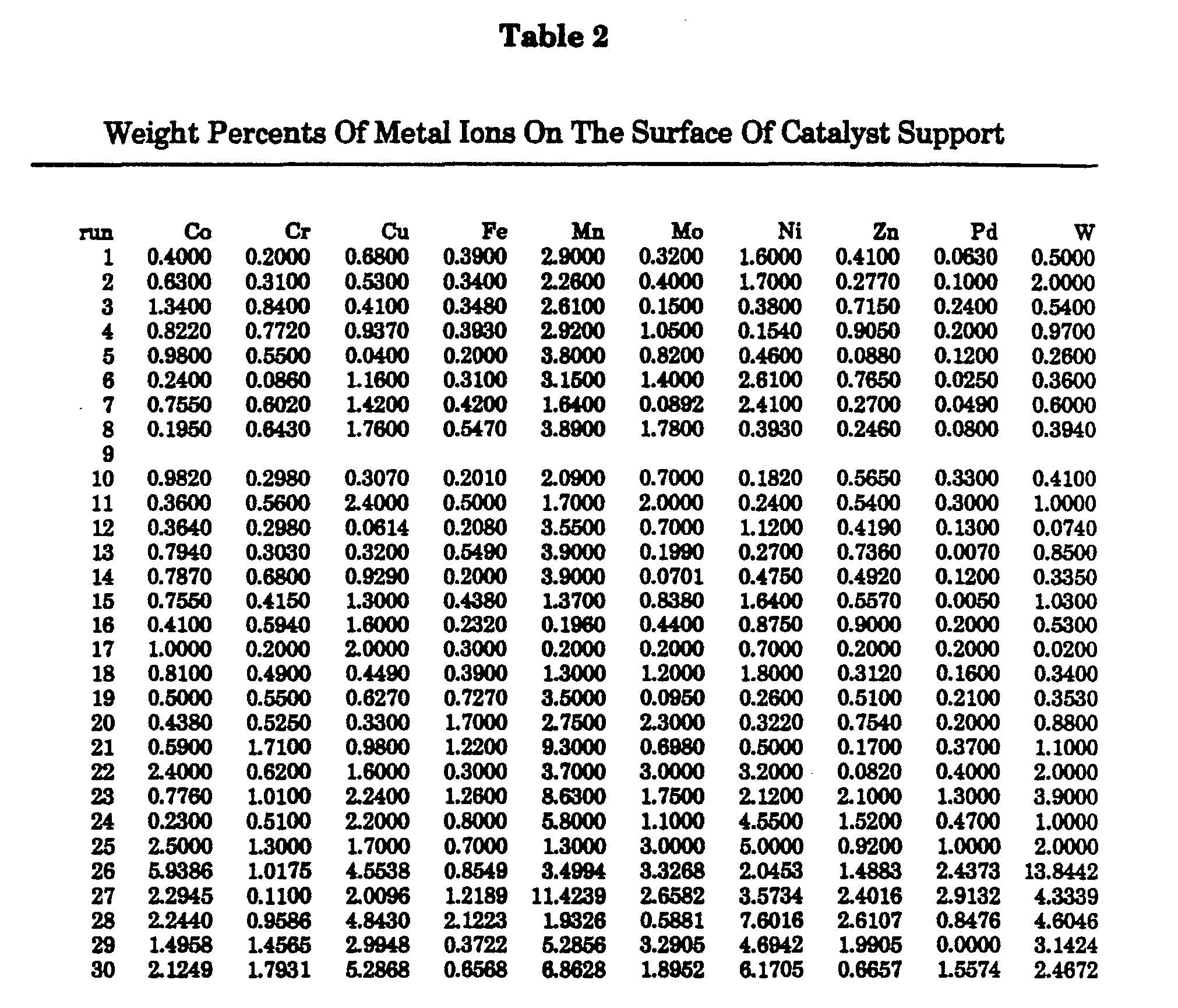 Dimensionalysis Worksheet Inches To Miles