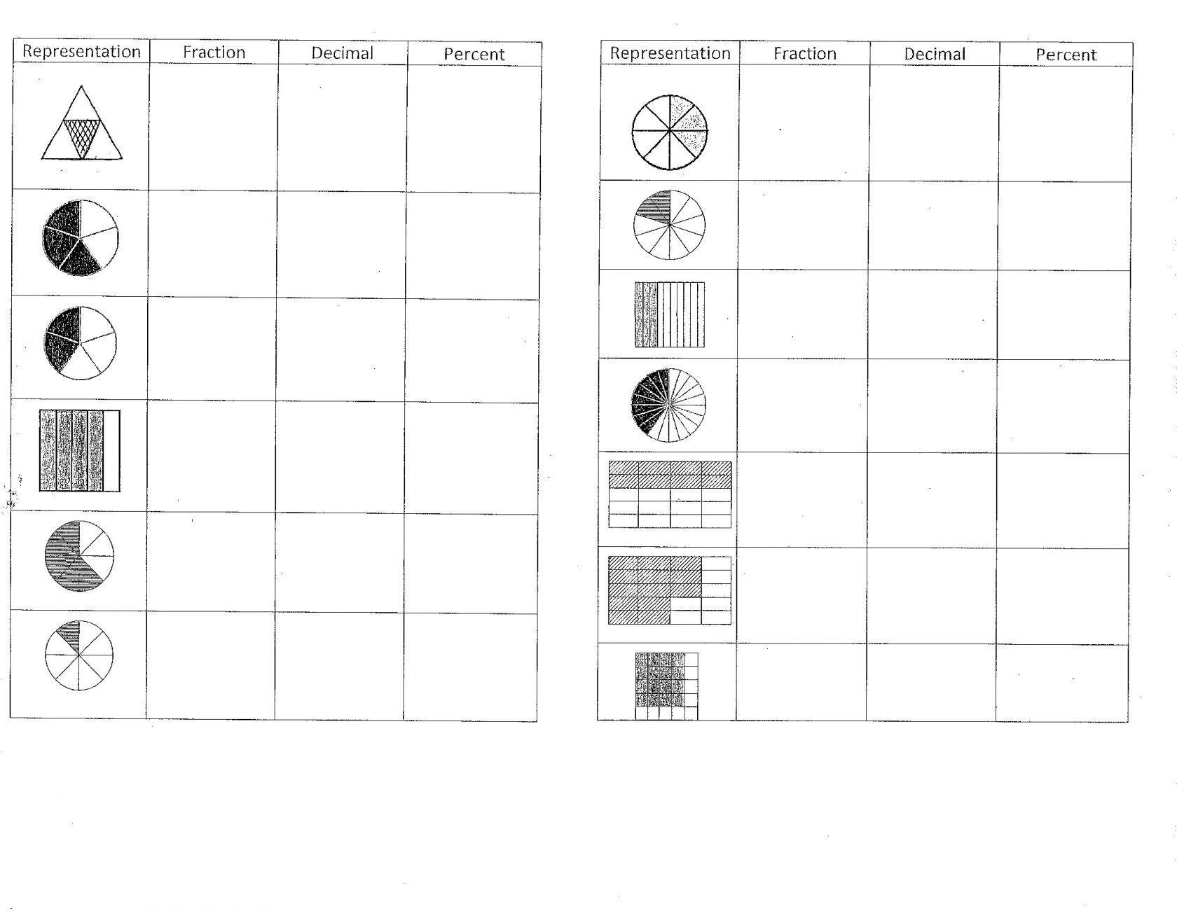 Dividing Decimals By Decimals Worksheet