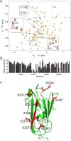 NMR Structure Dynamics and Interactions of the Integrin β2 Cytoplasmic Tail with Filamin Domain IgFLNa21