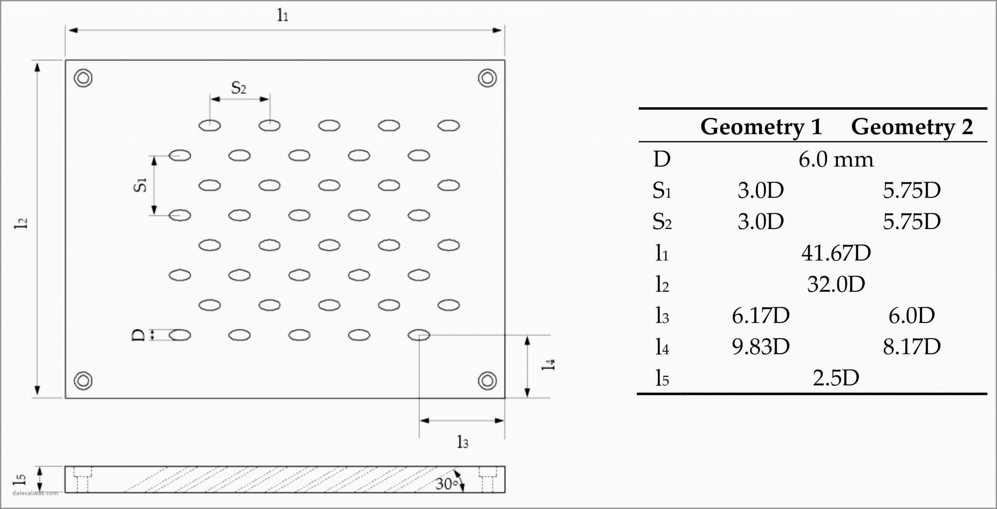 Ecological Footprint Calculator Worksheet