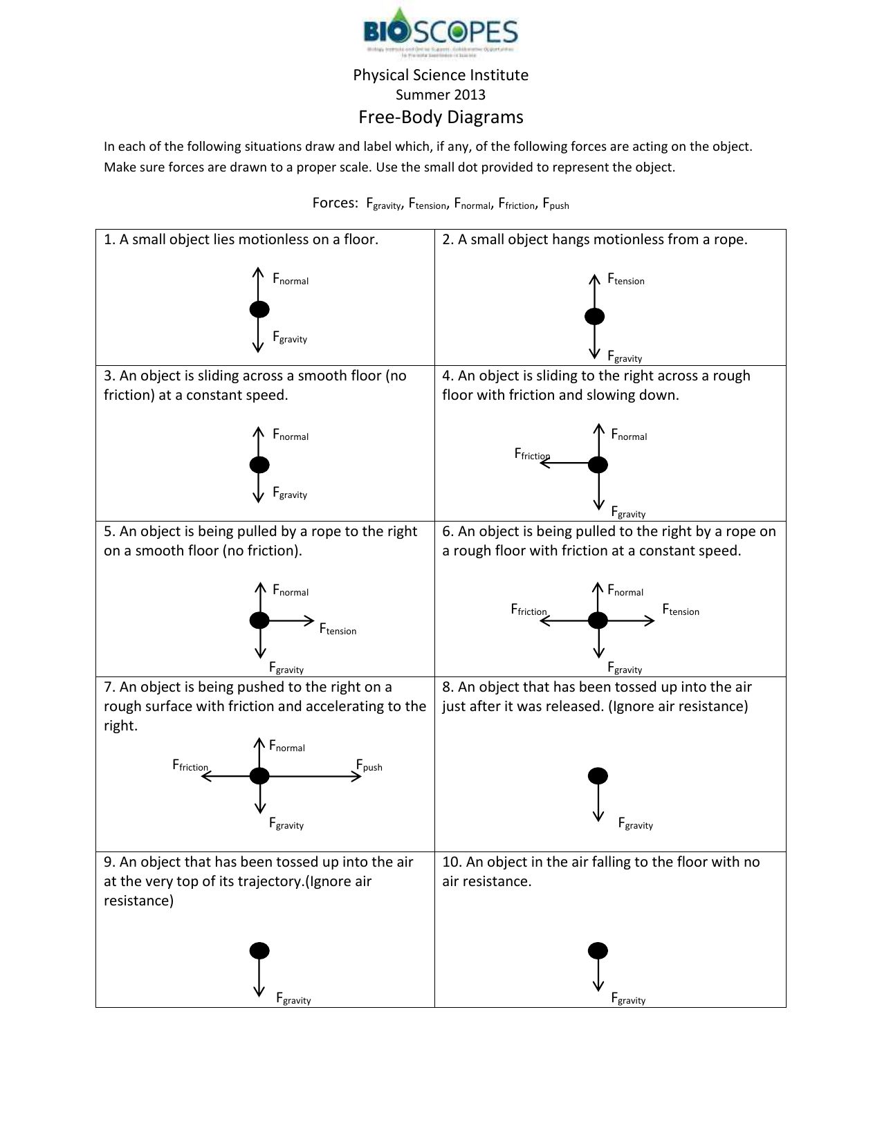 Electrical Resistance Worksheet Answers