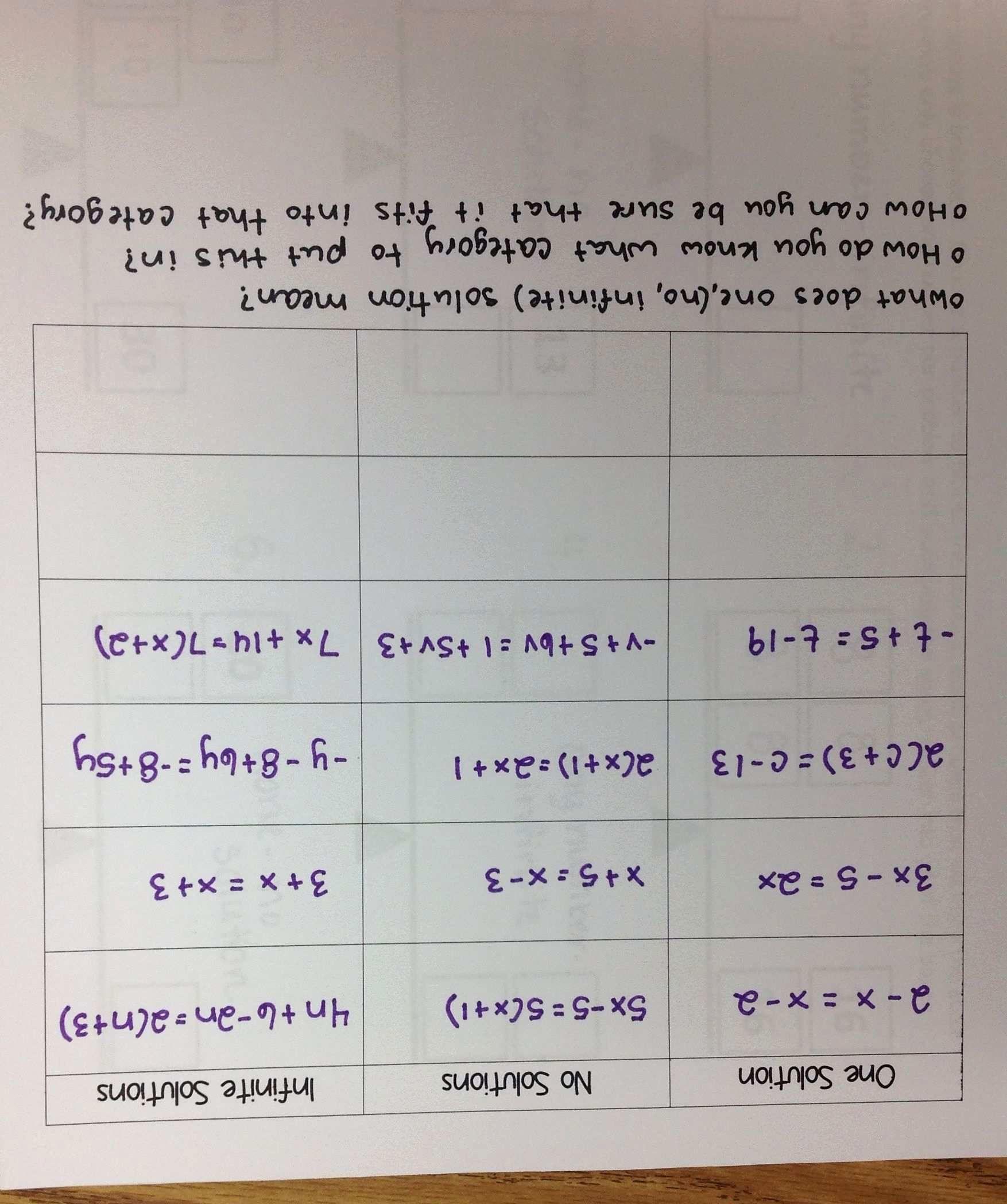 Factoring Quadratics Worksheet