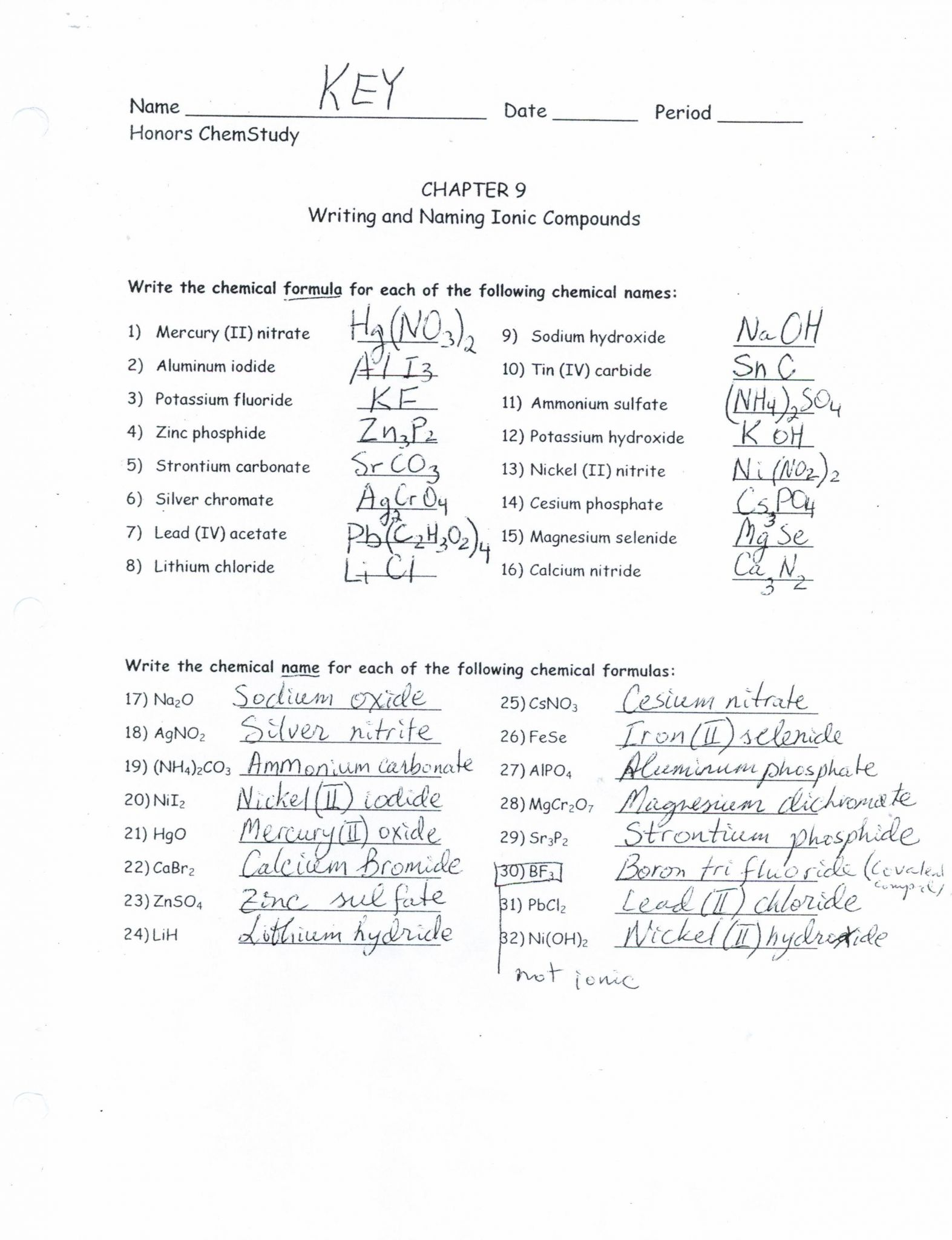 Formulas And Nomenclature Binary Ionic Compounds Worksheet