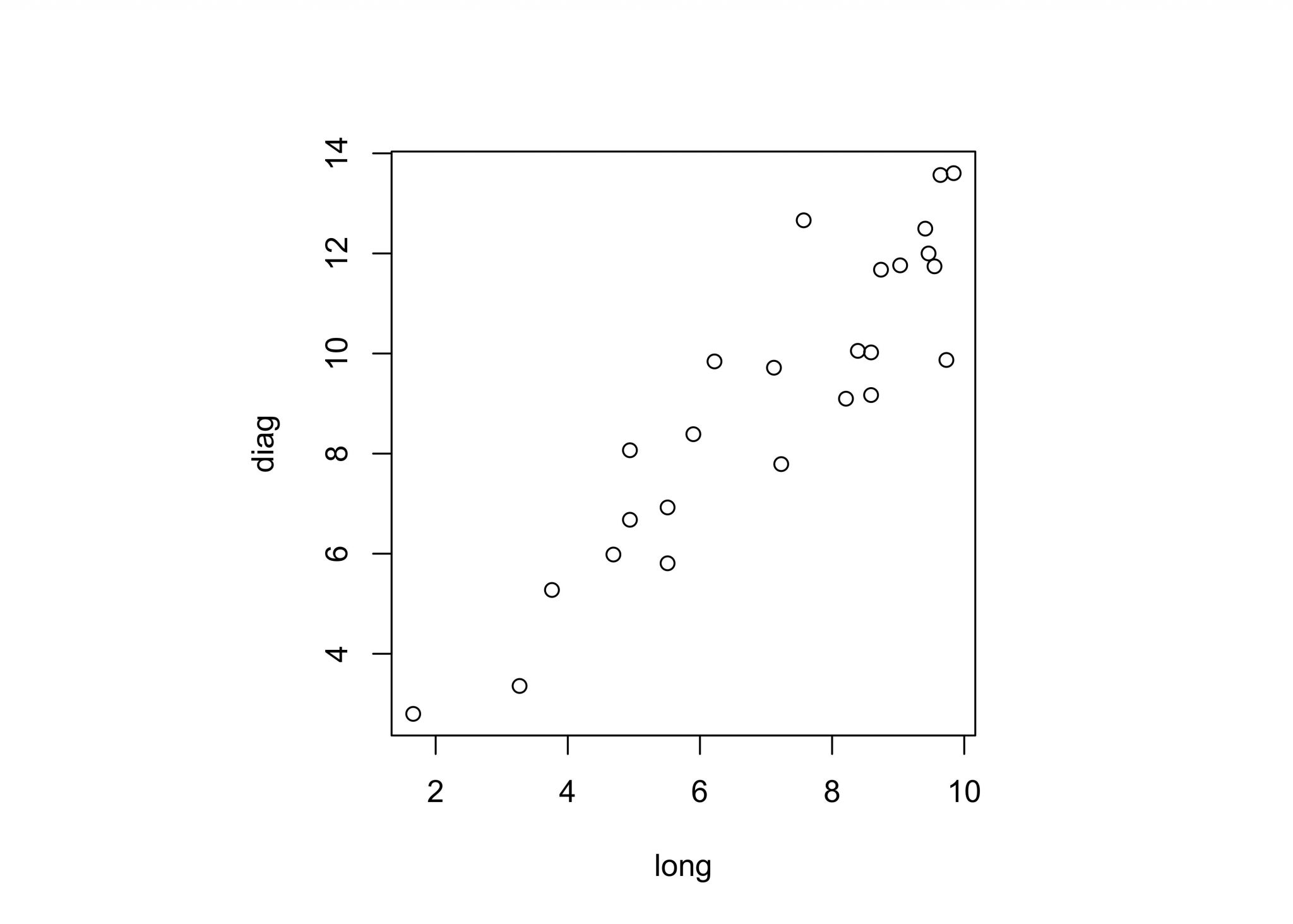 Graphing And Dataysis Worksheet