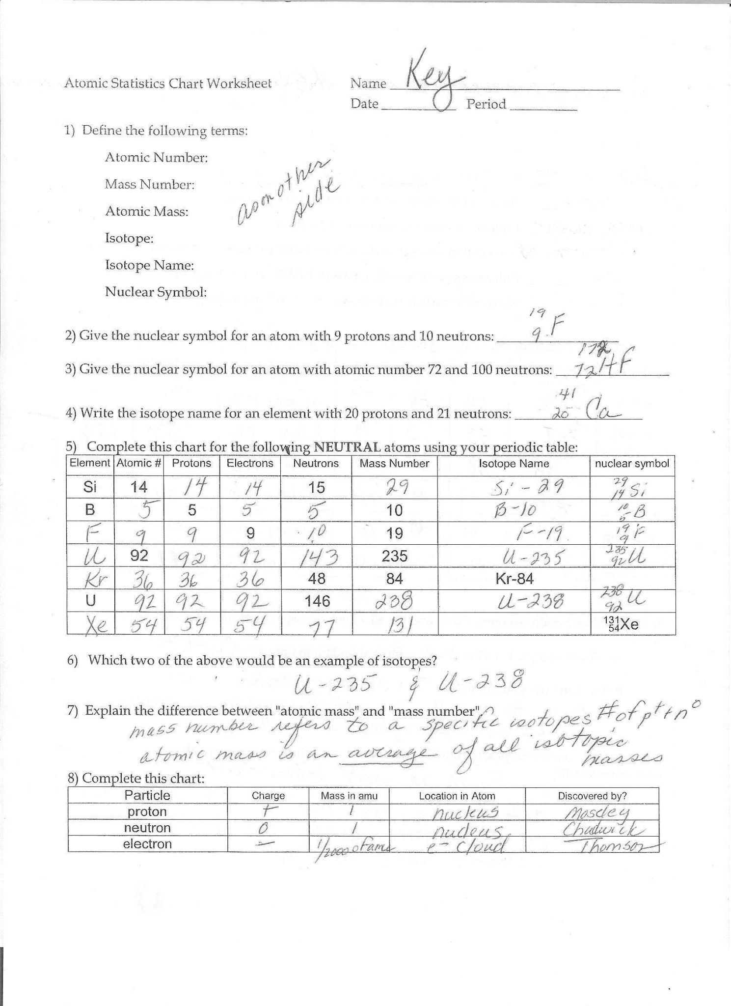 Isotopes Worksheet High School Chemistry