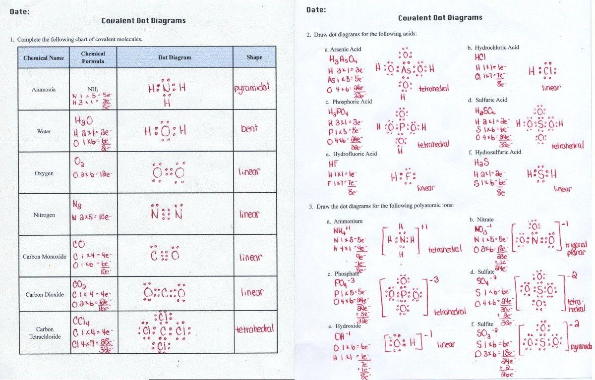 Lewis Dot Structure Worksheet High School