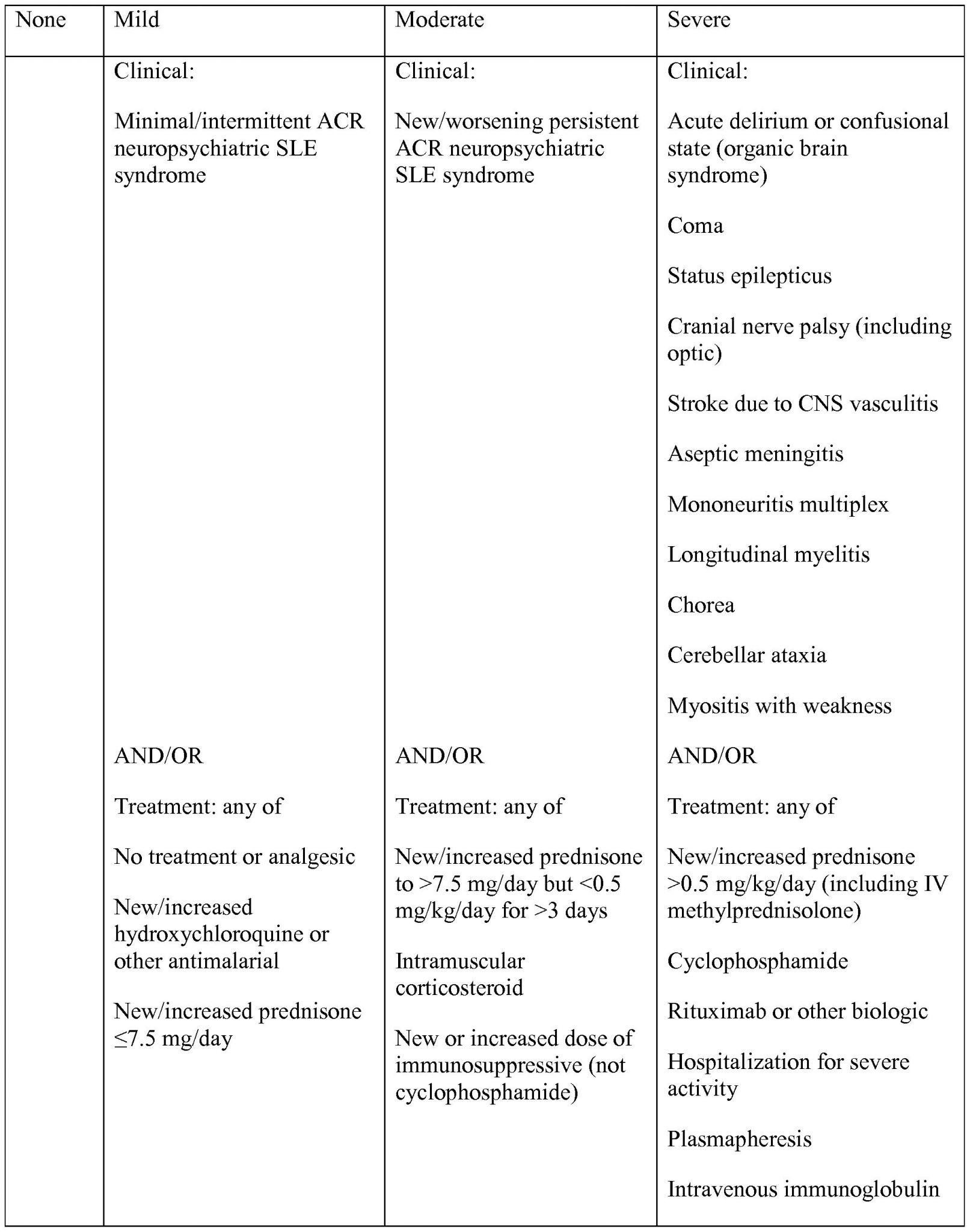Limiting Reagent Worksheet