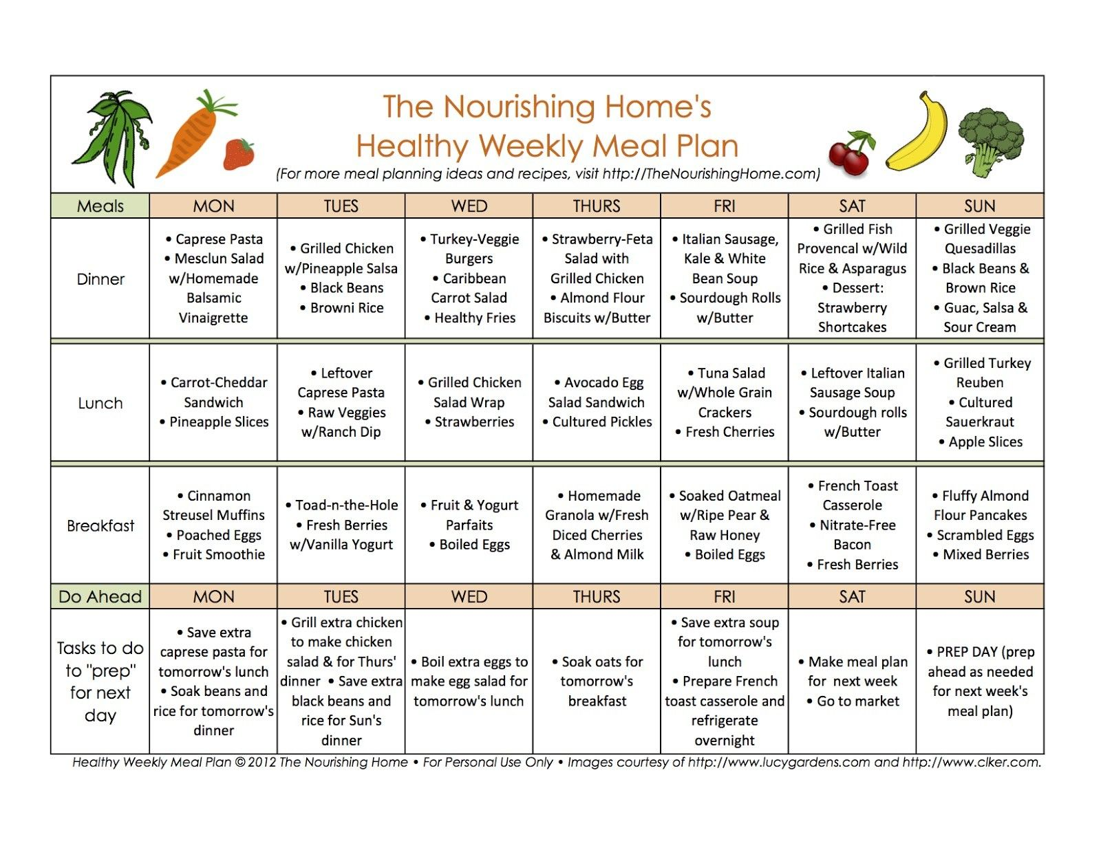 Meal Planning Worksheet