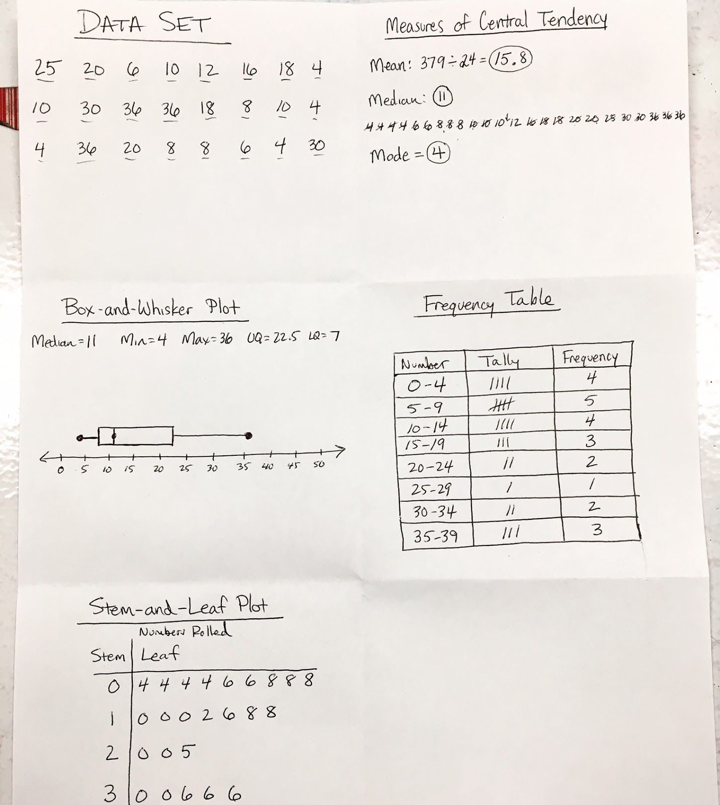Measures Of Central Tendency Worksheet Answers