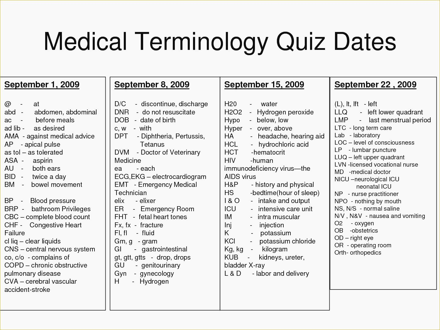 Medical Terminology Prefixes Worksheet