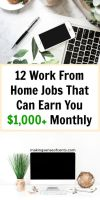 Do you want to learn how to earn money from home Here are 12 work