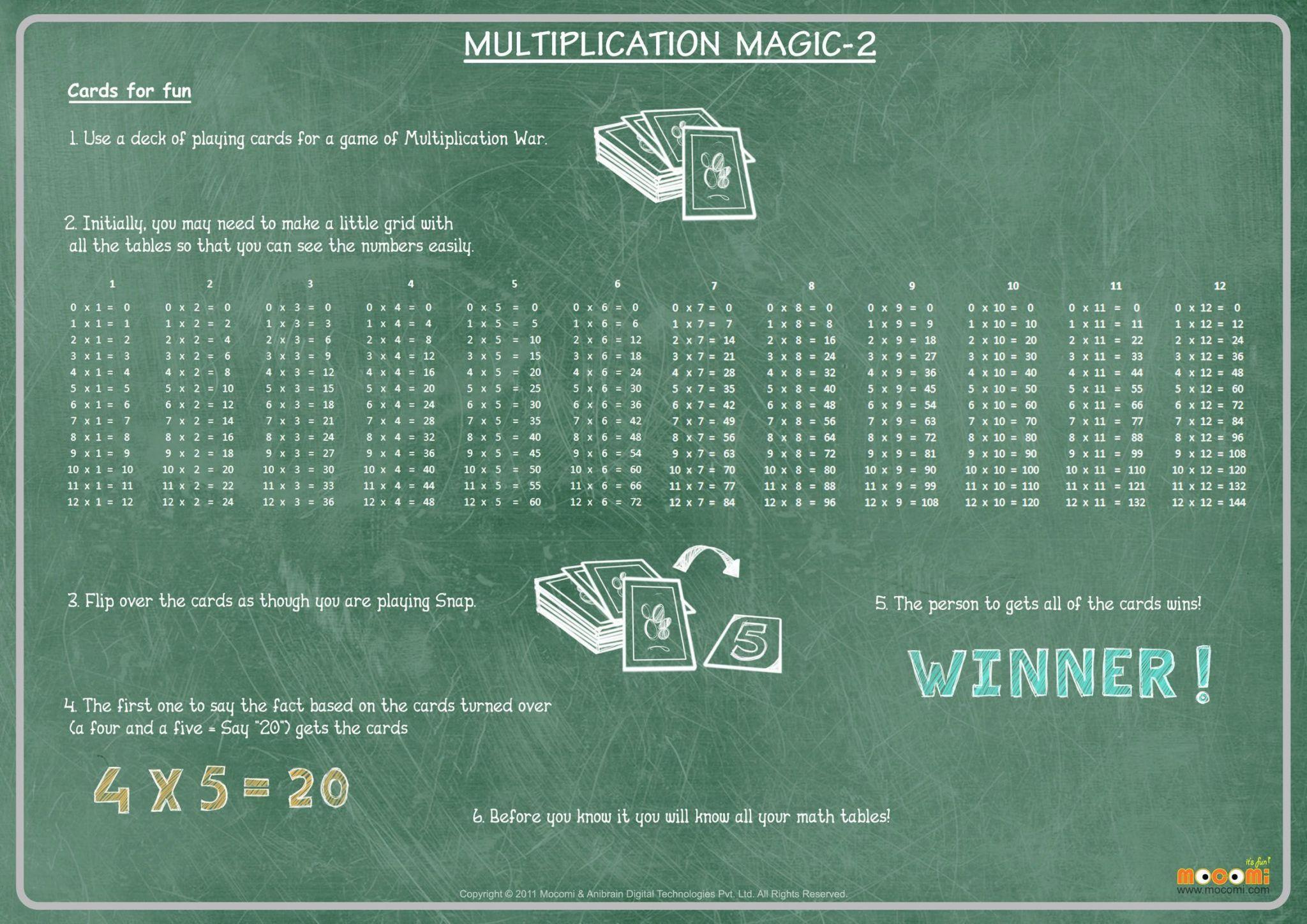 Multiplying Complex Numbers Worksheet