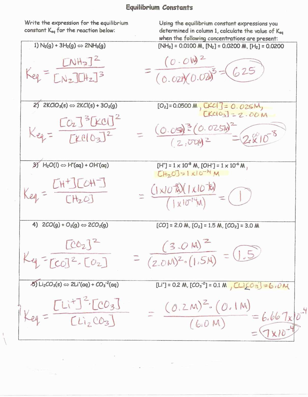 Nuclear Chemistry Worksheet