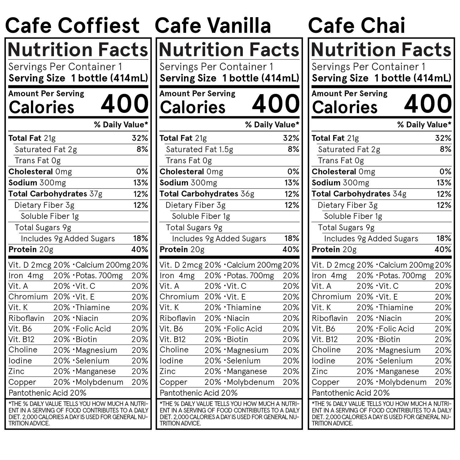 Nutrition Label Worksheet Answer Key