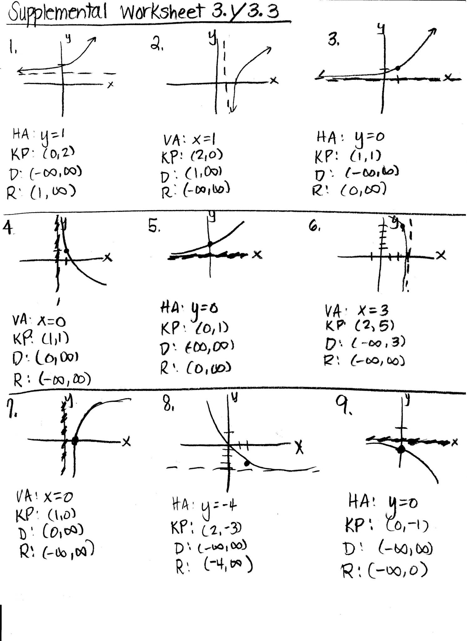 Practice Worksheet Graphing Quadratic Functions In Vertex