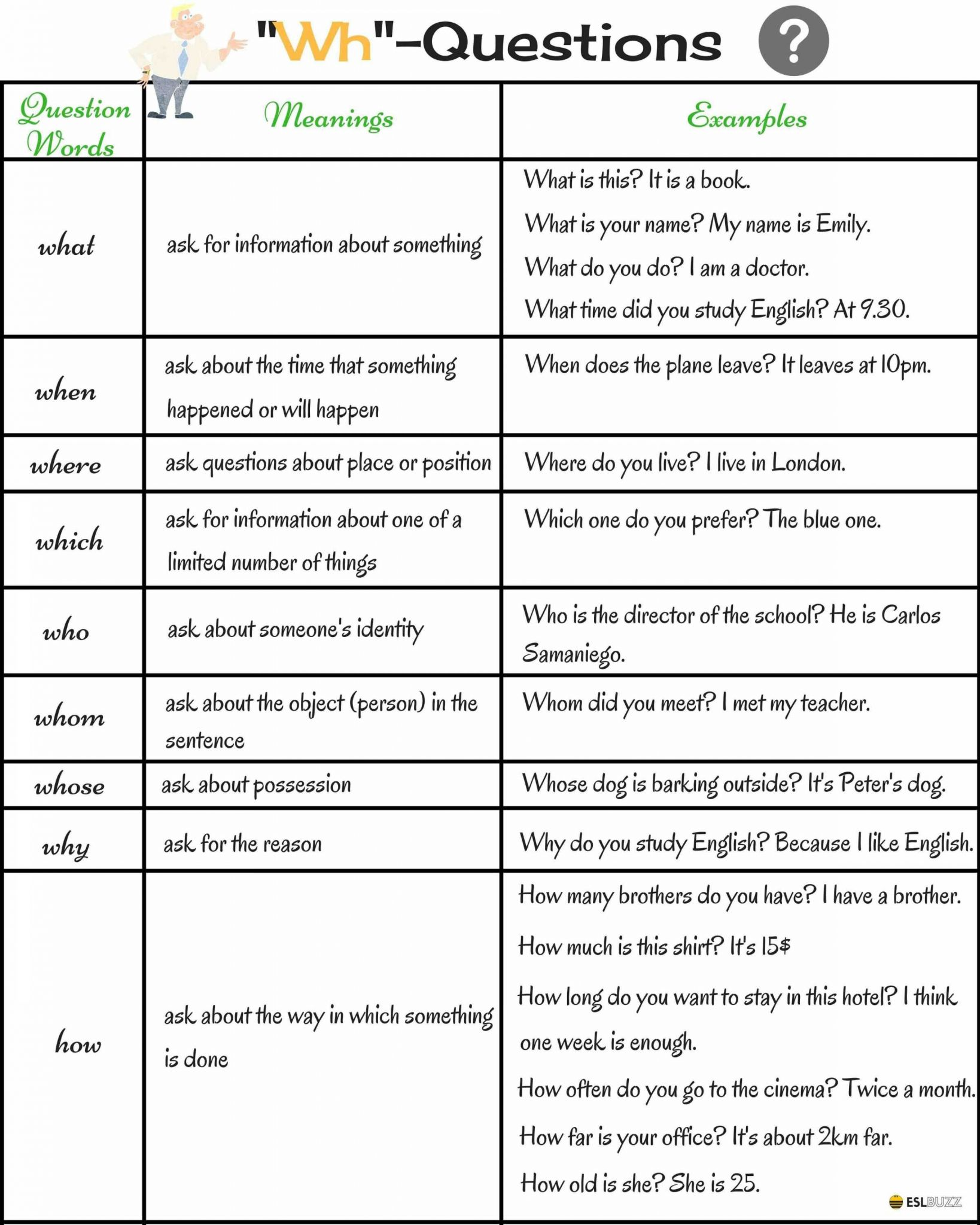Question Words In Spanish Worksheet