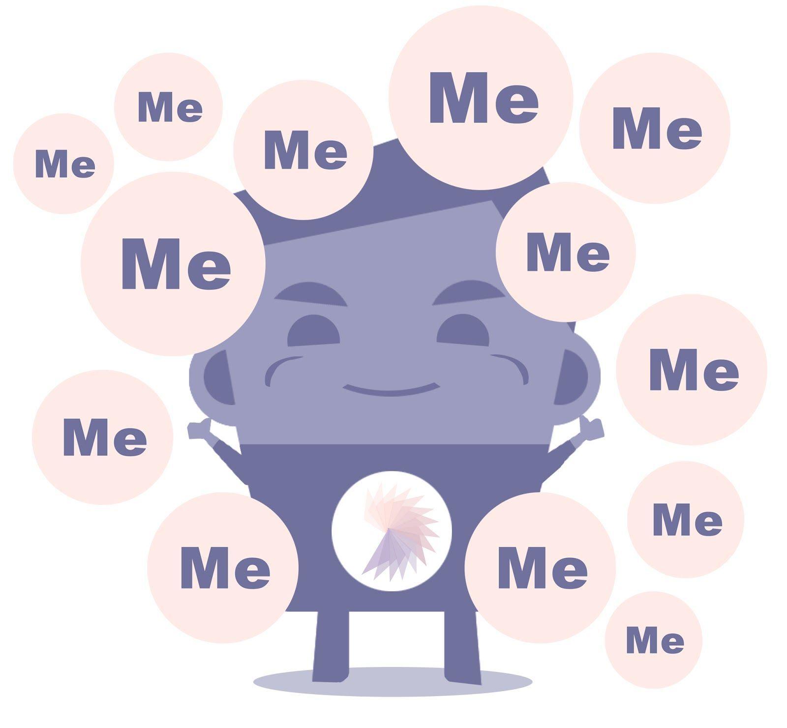Self Compassion Worksheets