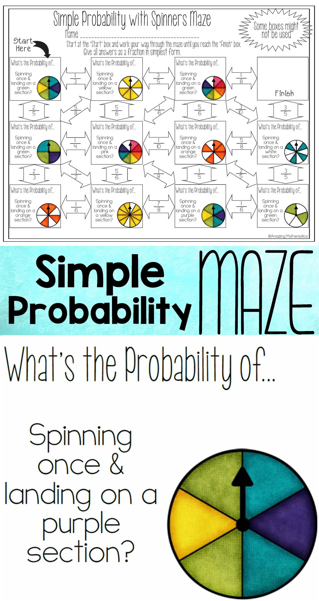 Solving Multi Step Equations With Distributive Property Worksheet